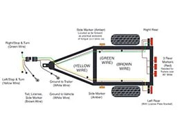 four way flat wiring diagram hard start capacitor trailer diagrams for trailers