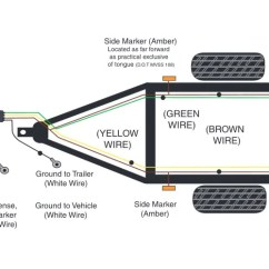 Wiring Diagram For Trailer Brake Away 3 Way Diagrams Switches - Trailers