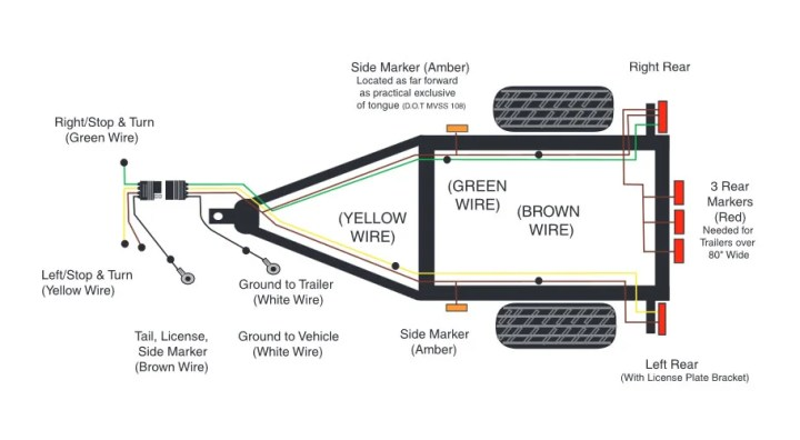Dot Trailer Lighting Diagram | Decoratingspecial