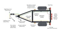 Trailer Wiring Diagram - Wiring Diagrams For Trailers