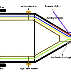 how to wire trailer lights trailer wiring guide videos two wire tail light wiring diagram [ 1911 x 900 Pixel ]