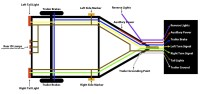 How To Wire Trailer Lights - Trailer Wiring Guide & Videos