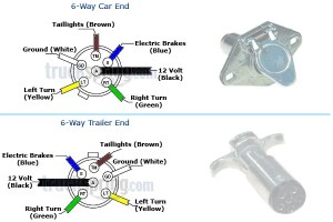 Trailer Wiring Diagrams, Trailer Wiring Information