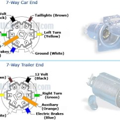 7 Blade Trailer Plug Wiring Diagram Hella Lights For Point Hitch All Data Dodge Rv Ram And Way Brake