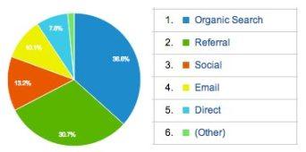 trucs-de-blogueuse---bilan-mois-juin-2014-2