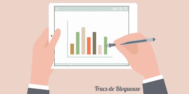 Bilans de blog, objectifs, résolutions…