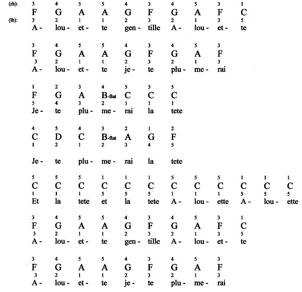 Amazing Grace Piano Letter Notes
