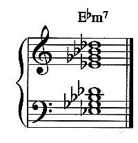 E-flat Piano Chords