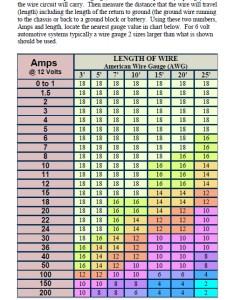 Wire amp chart paketsusudomba co also ganda fullring rh