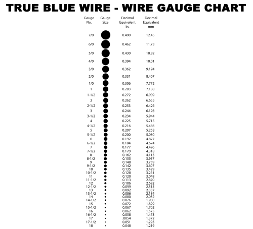 small resolution of wire gauge chart