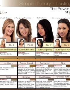 Color identification chart also permanent makeup pigment rh truecolorspigments