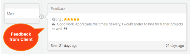 Client Feedback for the Service