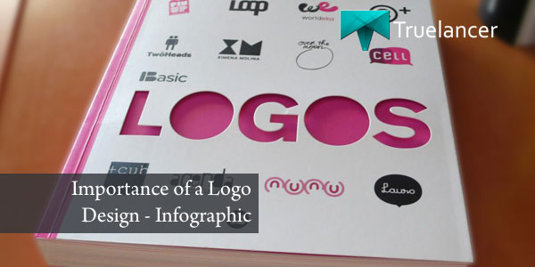 Importance of a Logo Design Infographic Featured