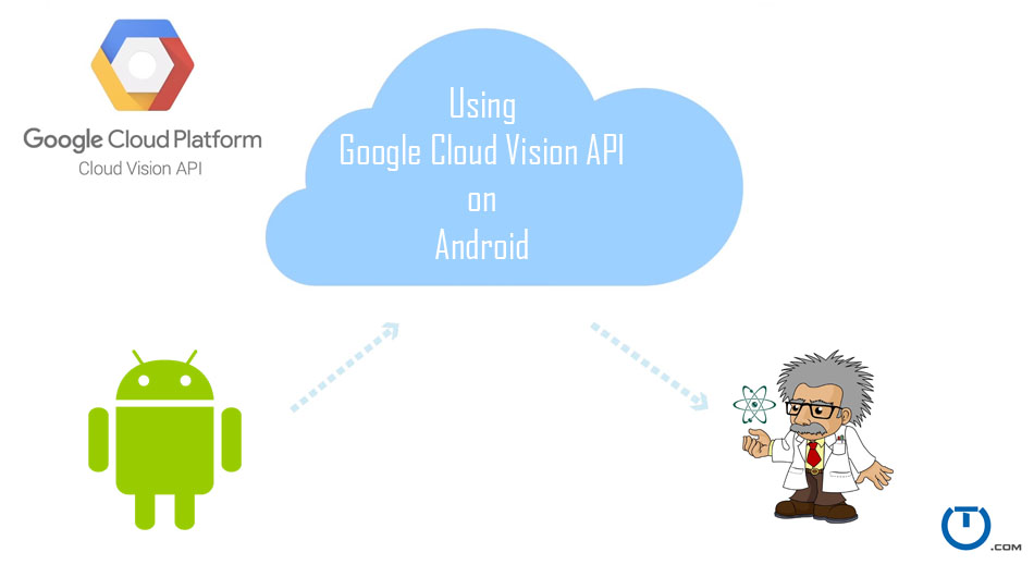 Image Recognition on Andorid with Google Cloud Vision API - Truiton