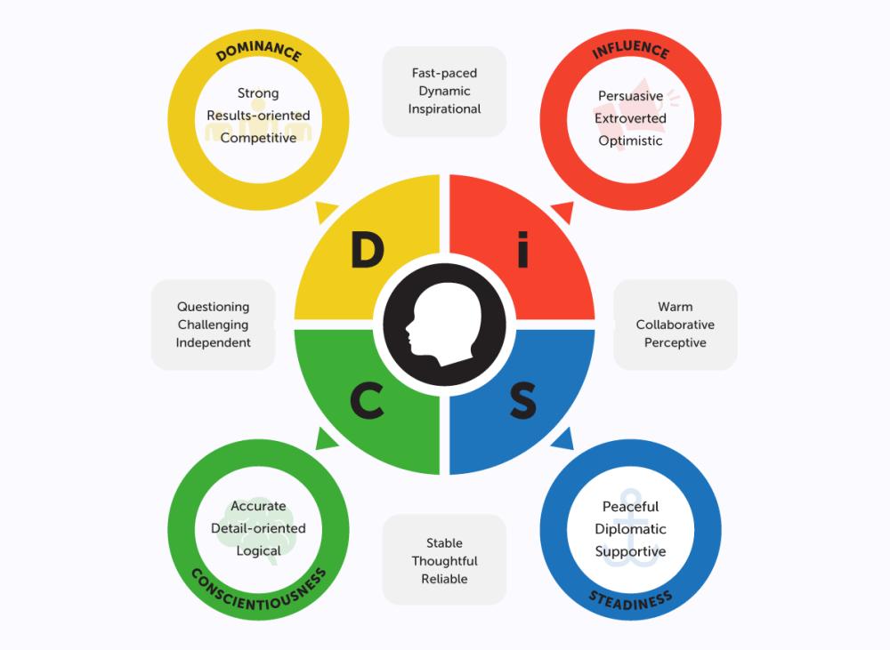 medium resolution of cd disk diagram