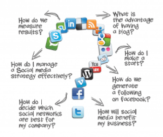How-to-use-Social-Media-in-Online-Marketing