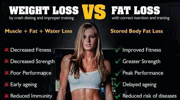 How to lose weight gluten free picture 8
