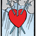 Three of swords tarot card meaning timing amp more