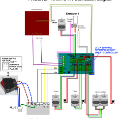 110v Wiring Diagram How Are Volcanoes Formed Prusa I3 Electronics Part 1 - Trustfm