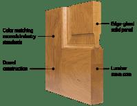 TruStile Wood Door Construction | TruStile Doors