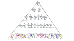 Pyramid Organisation with Agile Teams