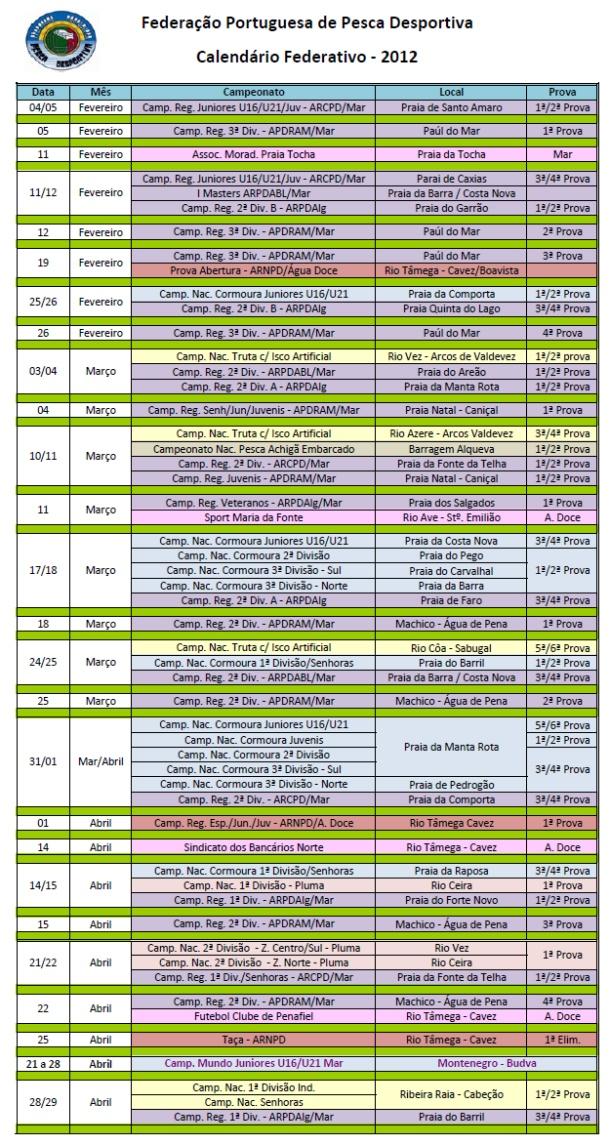 Calendário Pesca Água Doce 2012