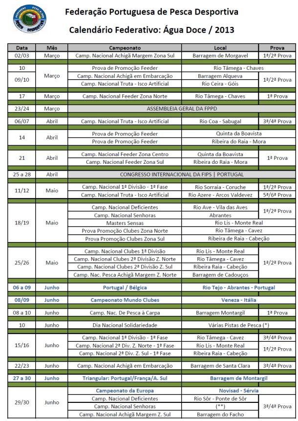 Calendário Pesca Água Doce 2013