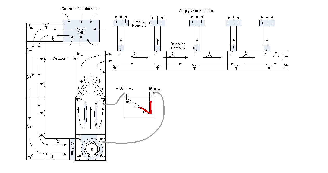 hight resolution of furnace ductwork diagram