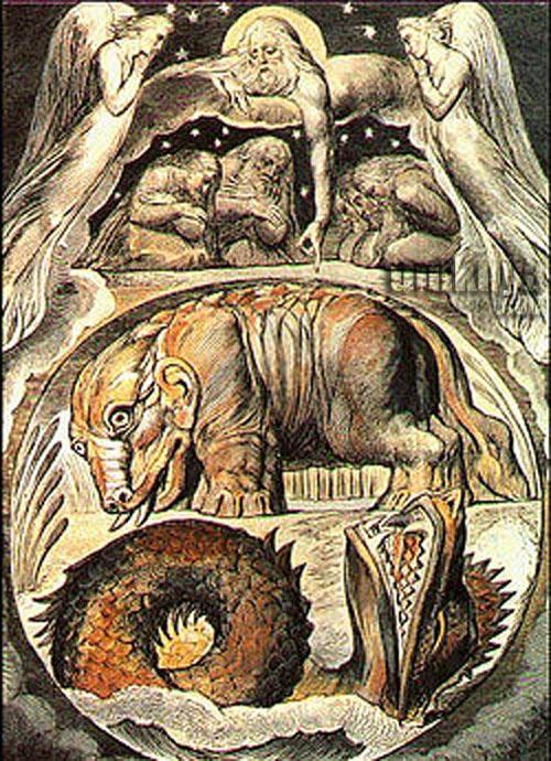 Behemot Leviatan