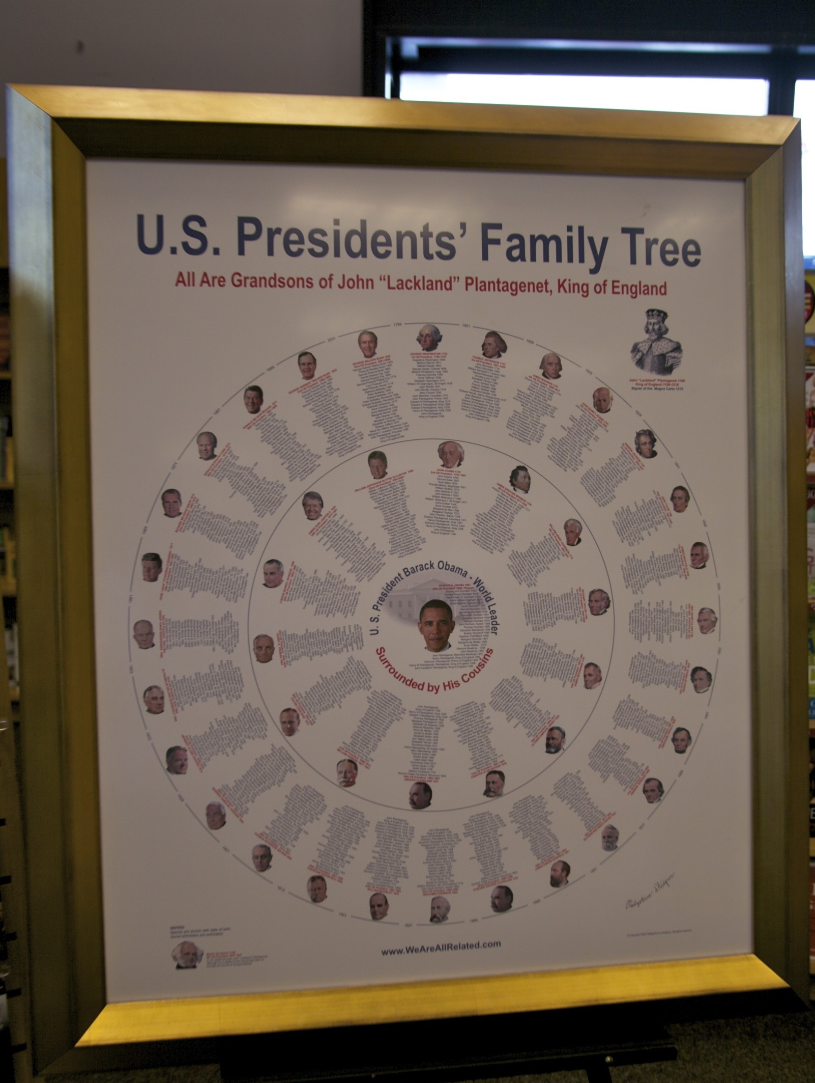 All Presidents Except One Are Directly Descended From