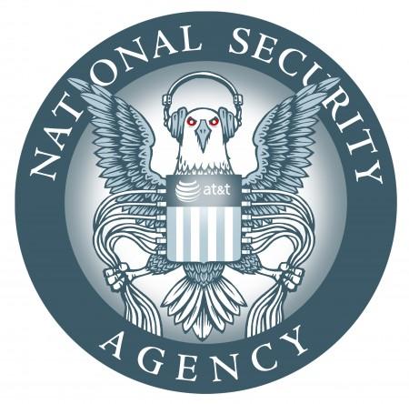 Global Digital Surveilance