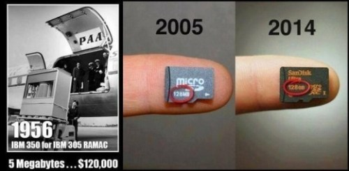 technological_achievements_memory_card