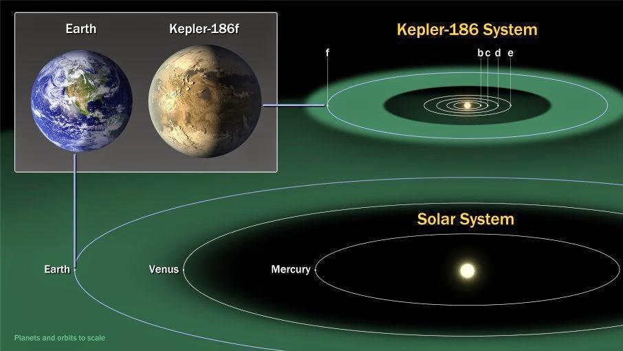 new_earth_kepler