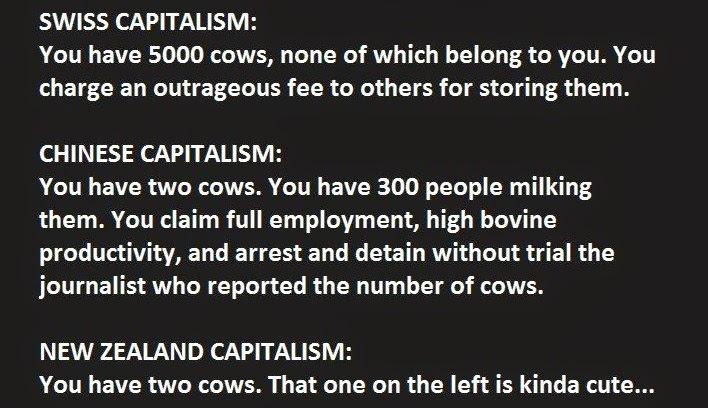 swiss_capitalism