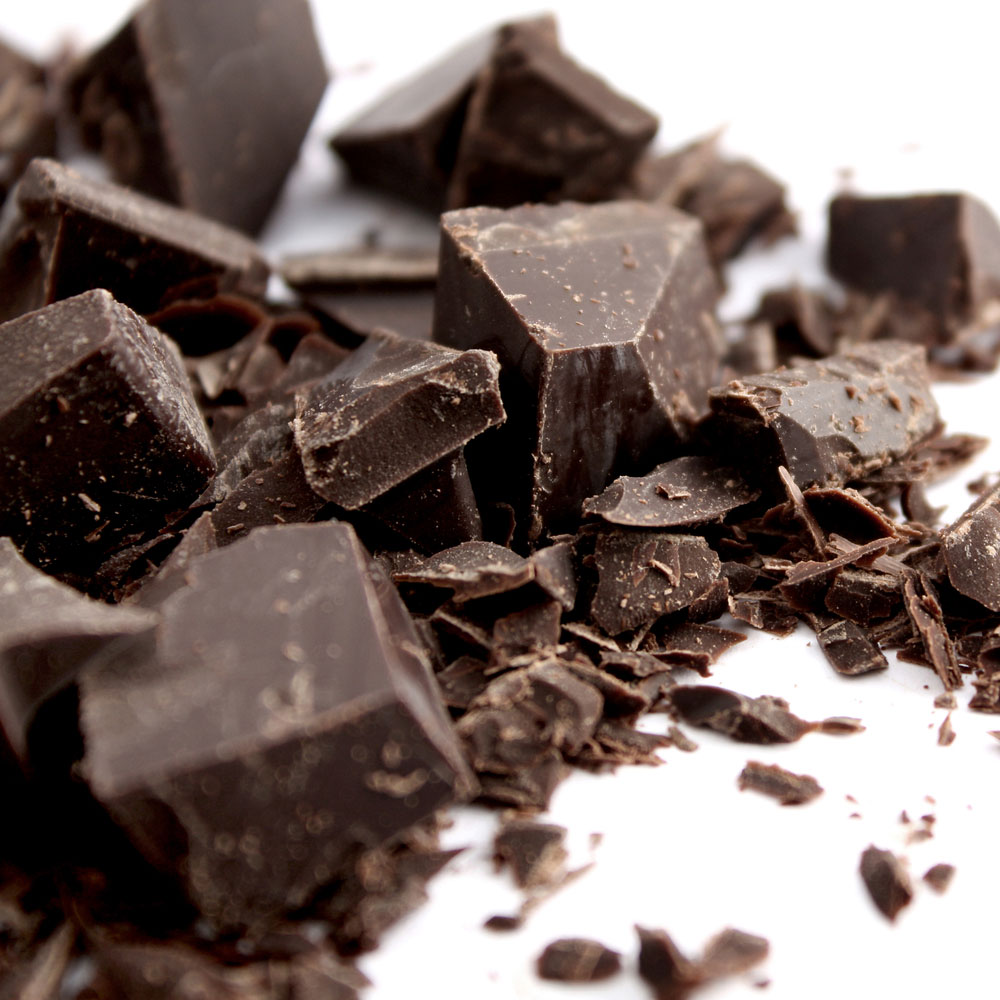 dark-chocolate-antiaging