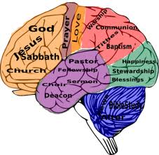 religion_brain