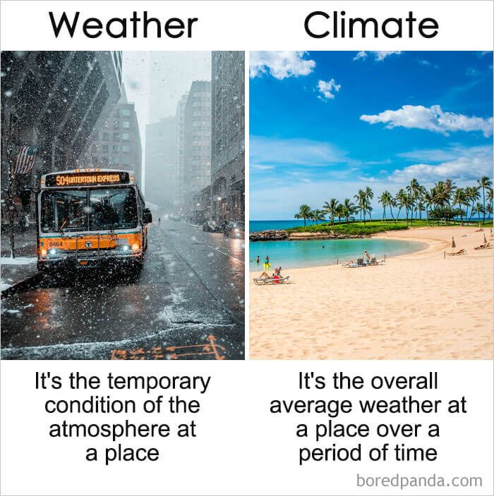 16. Weather vs Climate