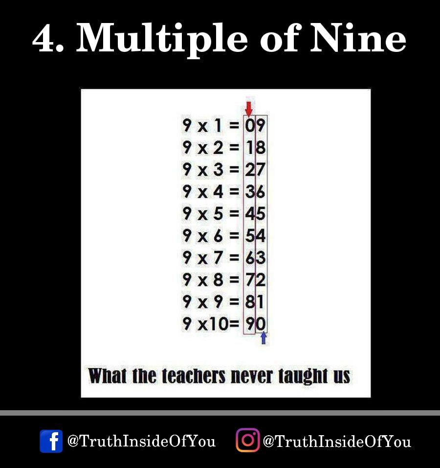 4. Multiple of Nine