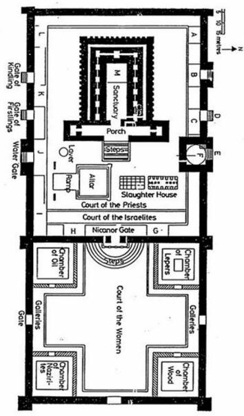 diagram of a temple