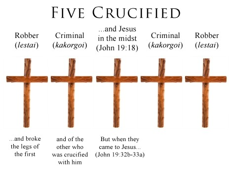 How many were crucified with Jesus?   Truth Or Tradition?