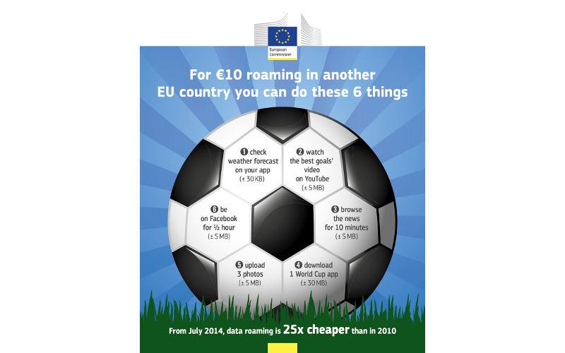 Travel in Europe, Travelling in EU, European Union Roaming News