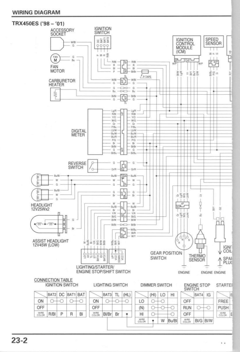 Honda Trx450es Wiring Diagram
