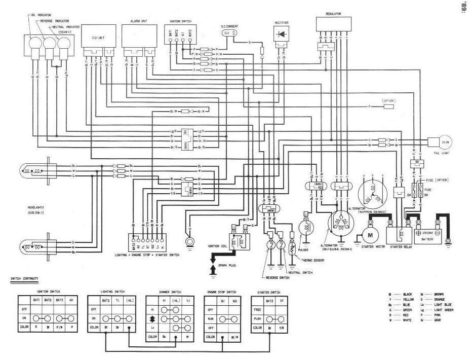 wiring diagram for 1994 honda fourtrax  pietrodavicoit