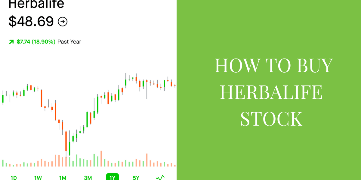 How to Buy Herbalife Stock