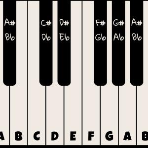 Gigant klaver på gulvfolie