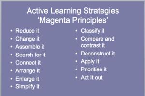 Magenta Principles