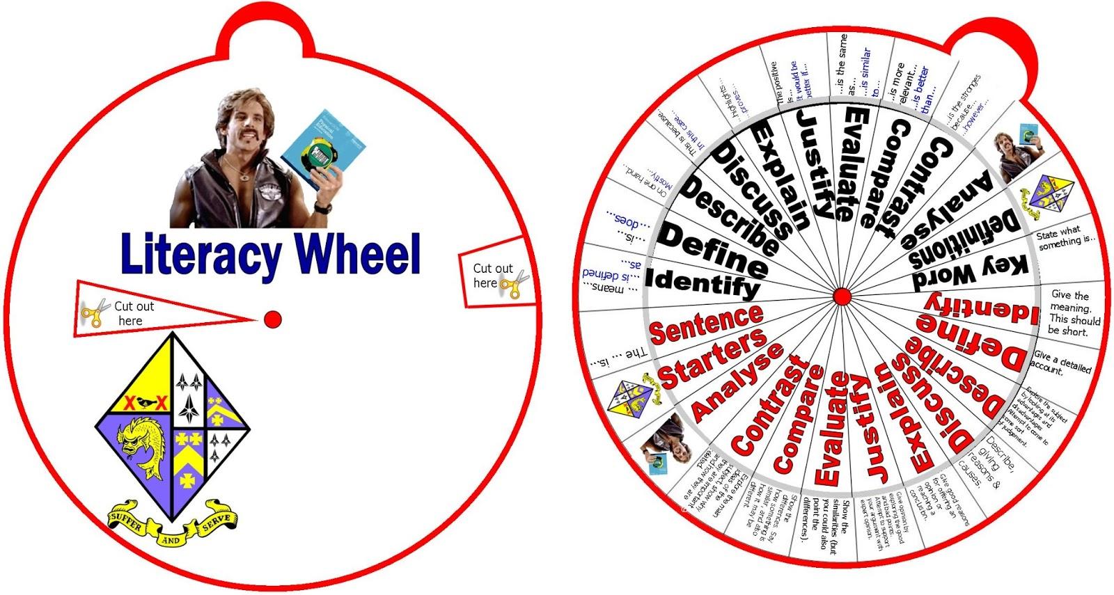 Literacy Wheel Try This Teaching