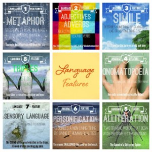 Literacy Posters