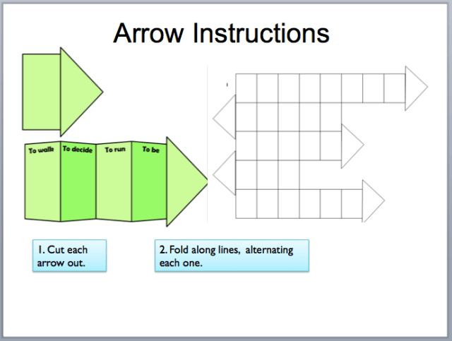 Interactive Notebook Try This Teaching