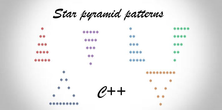 C Program to Print Star Pyramid Patterns Source Code